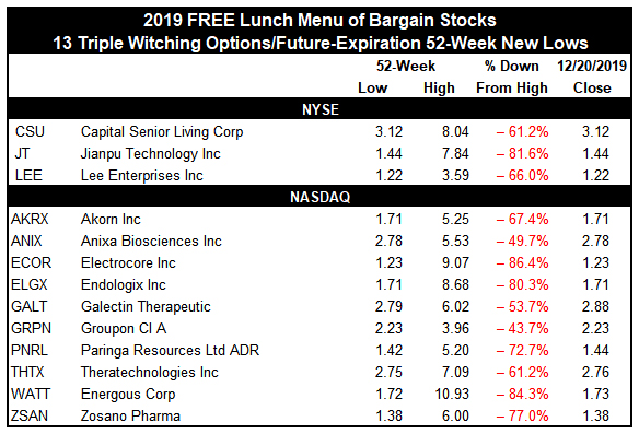 [Free Lunch 2019 Table]