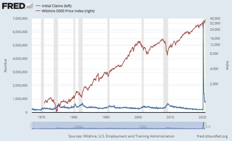 [Jobless Claims Chart]