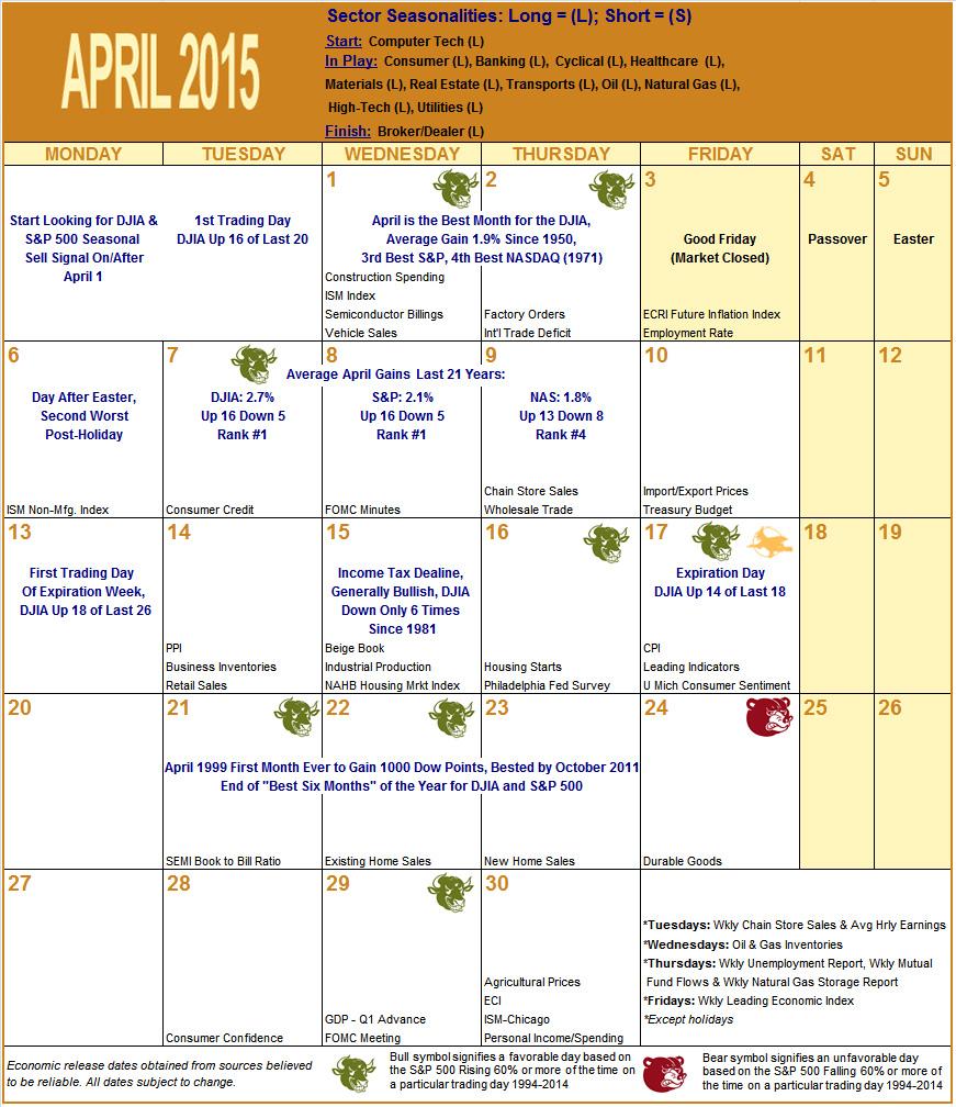April 2015 Strategy Calendar