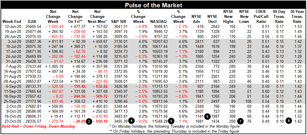 [Pulse of the Market]