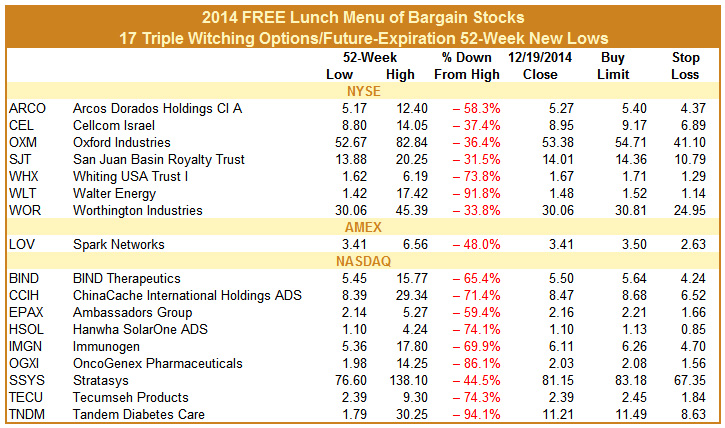[Free Lunch 2014 Table]
